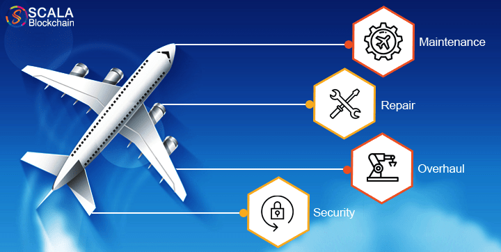blockchain in airlines