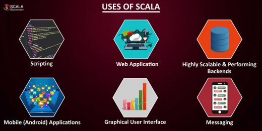 is scala the future