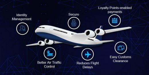 blockchain a game changer in aviation