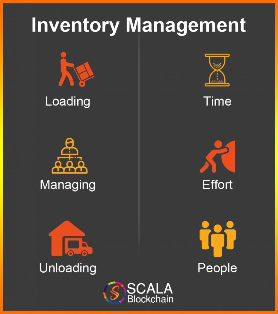 inventory management with blockchain
