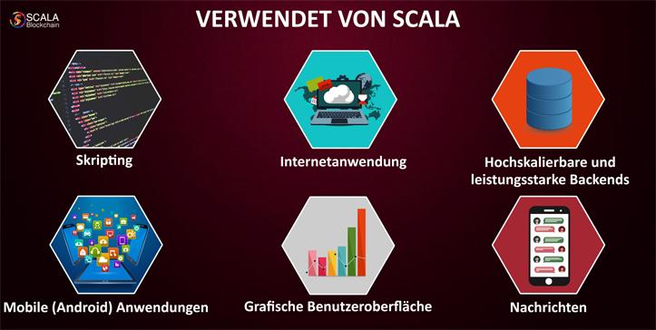 verwendet von scala